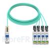 Image de 25m H3C QSFP28-4SFP28-AOC-25M Compatible Câble Optique Actif Breakout QSFP28 100G vers 4 x SFP28
